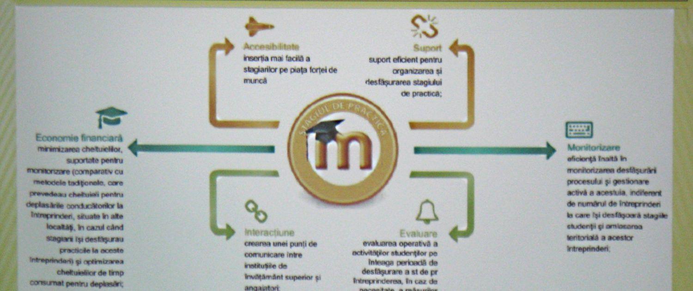 UTM_FCGC_stagii de practica_8
