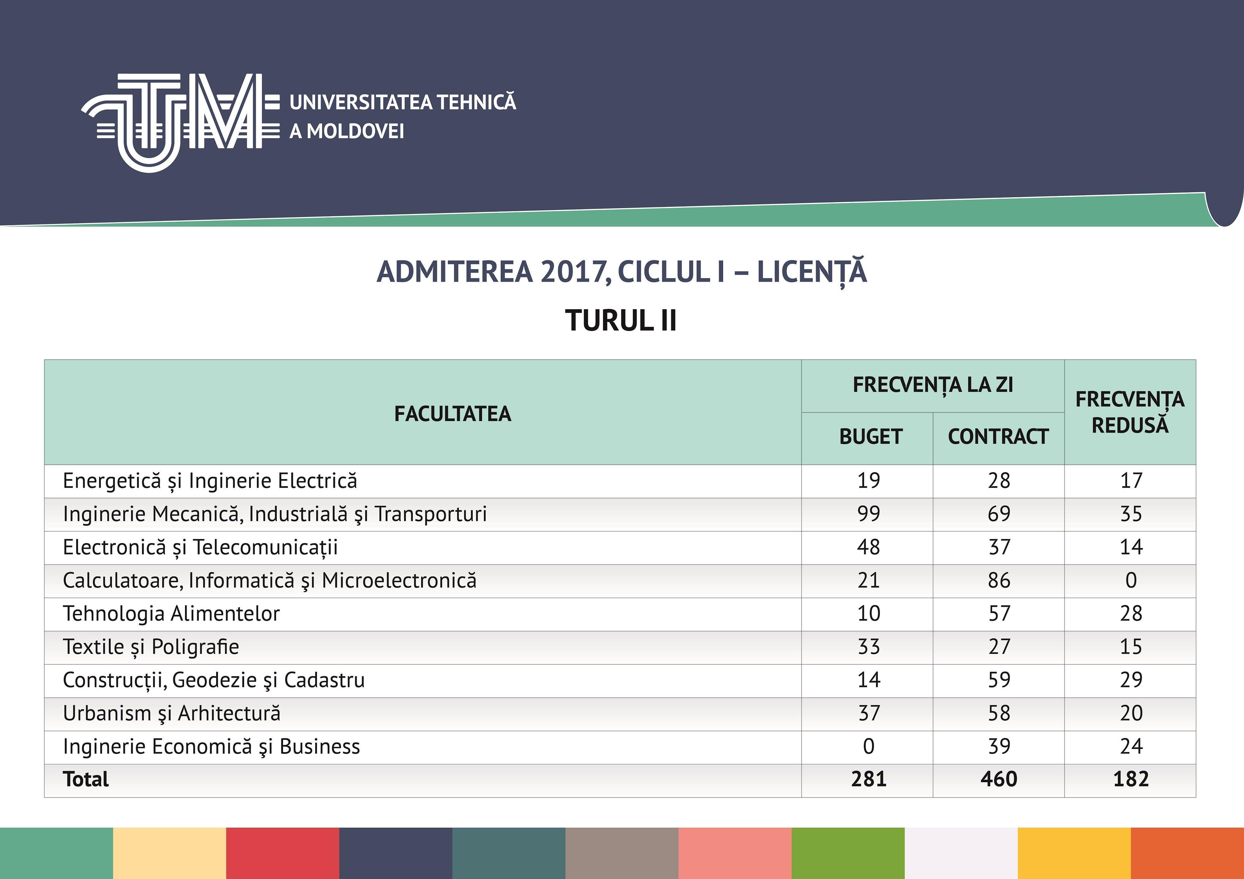 Locuri vacante_licenta-01