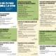 Admiterea-2020: oferta de specialități, previziuni organizare online